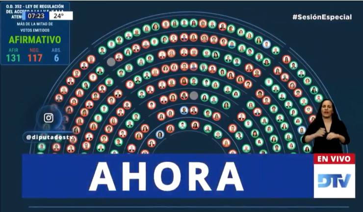 aborto-legal-media-sancion-diputados