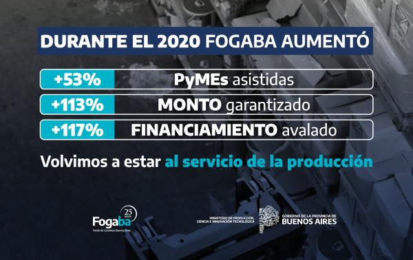 fogaba-flyer-asistencia-pymes-2020